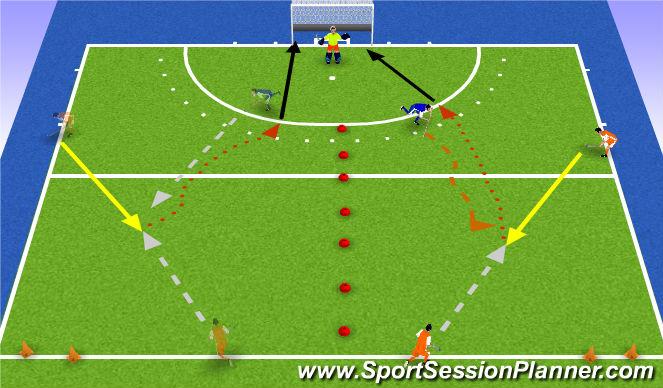 Hockey Session Plan Drill (Colour): press