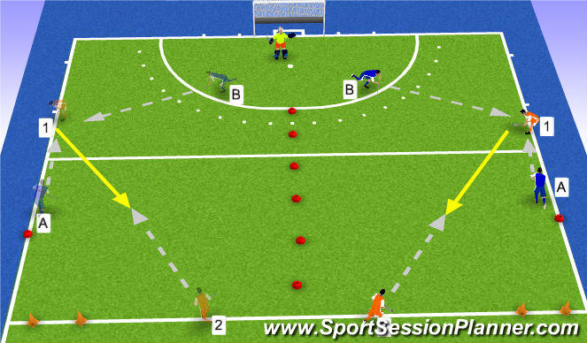 Hockey Session Plan Drill (Colour): onder druk