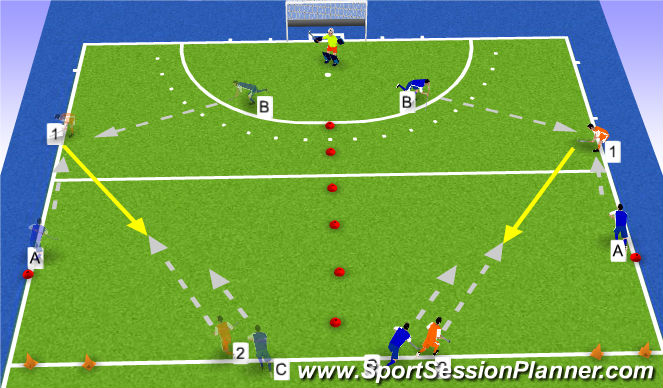 Hockey Session Plan Drill (Colour): tempo maken