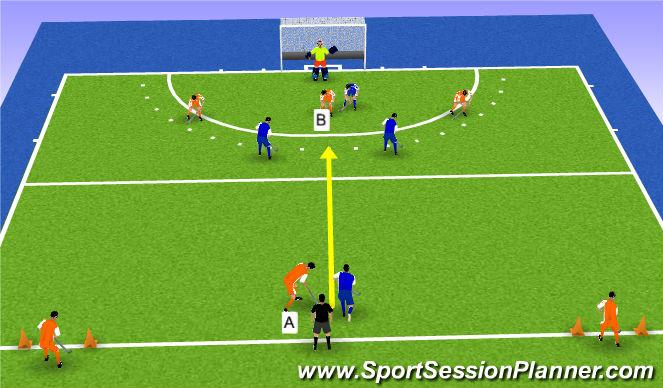 Hockey Session Plan Drill (Colour): uitverdedigen met extra bal