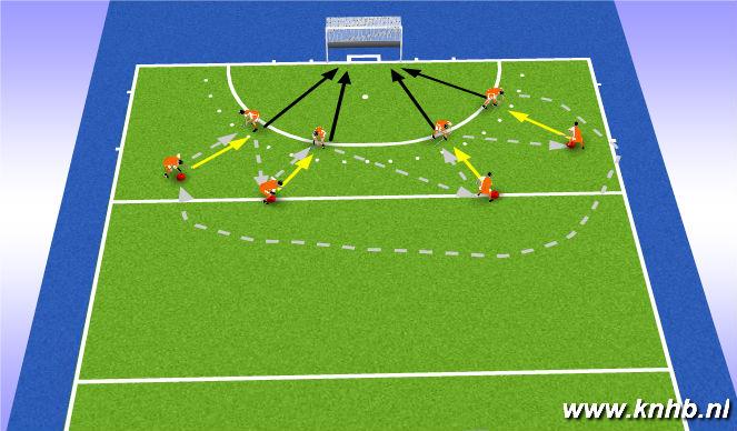 Hockey Session Plan Drill (Colour): doseren/ hoe en waar aanspelen