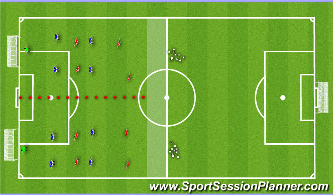 Football/Soccer Session Plan Drill (Colour): Phase of Play - Defending