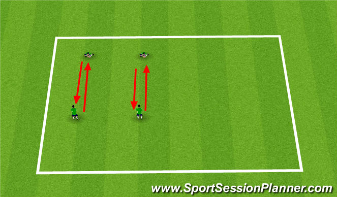 Football/Soccer Session Plan Drill (Colour): K Bar - pick up and roll
