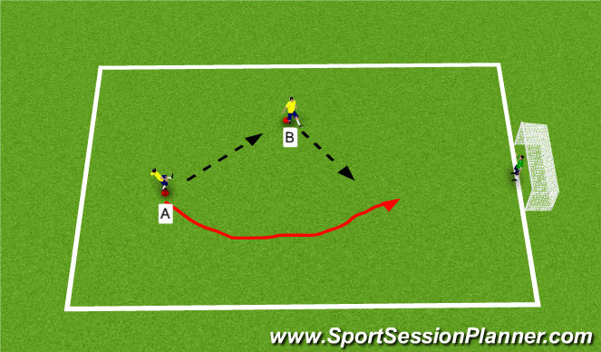 Football/Soccer Session Plan Drill (Colour): Shooting on goal