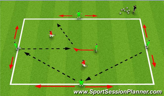 Football/Soccer Session Plan Drill (Colour): Rondo Progression