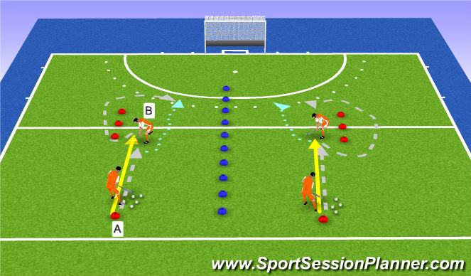 Hockey Session Plan Drill (Colour): 1v1 channeling/tackleback