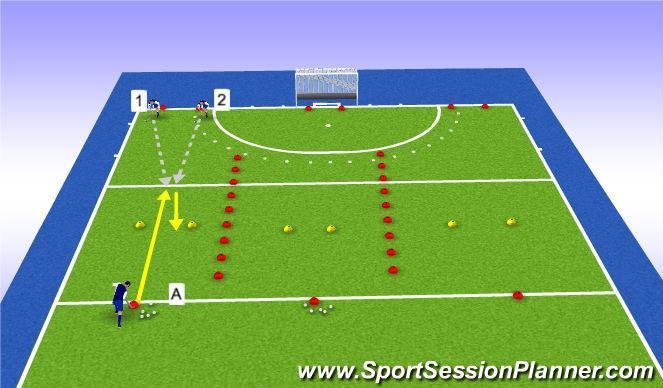 Hockey Session Plan Drill (Colour): 1v1 duel/interception
