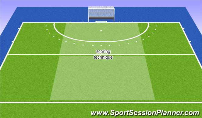 Hockey Session Plan Drill (Colour): split ex