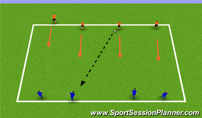 Football/Soccer Session Plan Drill (Colour): 4v4 Defending