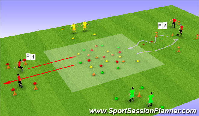Football/Soccer Session Plan Drill (Colour): Advanced Collect the Fruit