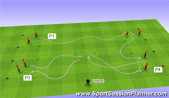 Football/Soccer Session Plan Drill (Colour): Four Corner Dribble & Turning
