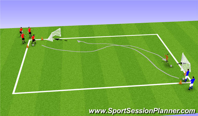 Football/Soccer Session Plan Drill (Colour): Cross over American Penalties