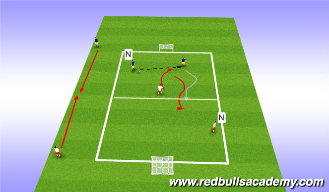 Football/Soccer Session Plan Drill (Colour): Defending 1st attacker