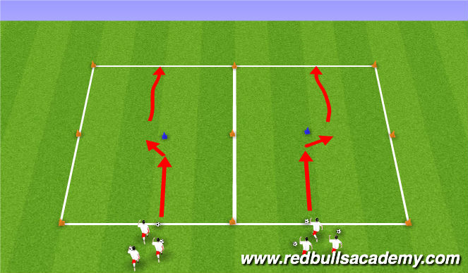 Football/Soccer Session Plan Drill (Colour): Swivel Hips