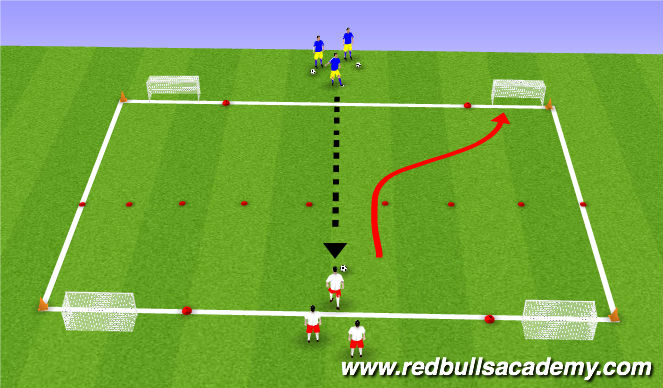 Football/Soccer Session Plan Drill (Colour): Special Moves to goals
