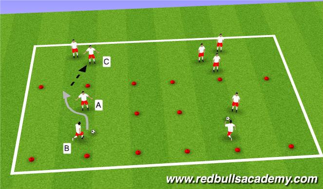 Football/Soccer Session Plan Drill (Colour): 1v1 semi/fully opposed