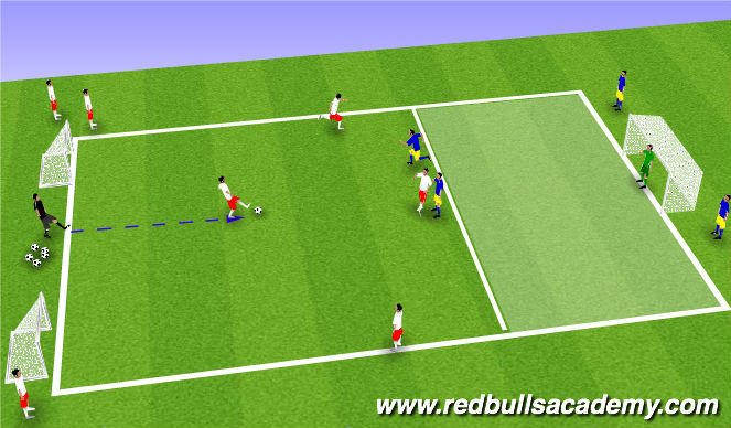 Football/Soccer Session Plan Drill (Colour): Four vs two