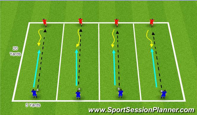 Football/Soccer Session Plan Drill (Colour): Defending 1v1