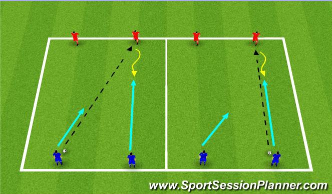 Football/Soccer Session Plan Drill (Colour): Defending 2v2
