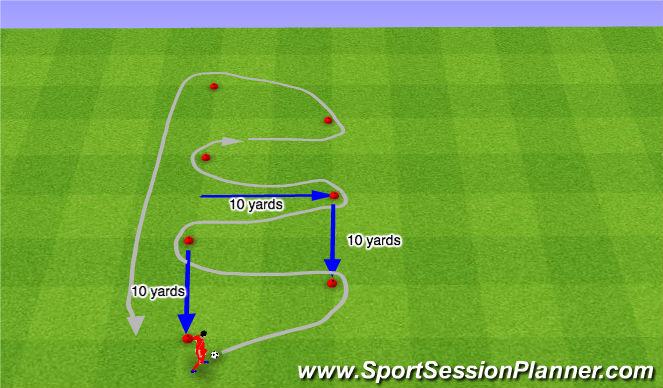 Football/Soccer Session Plan Drill (Colour): Snake Dribbling