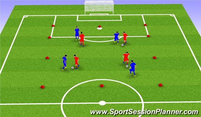 Football/Soccer Session Plan Drill (Colour): 1v1 Keep Away