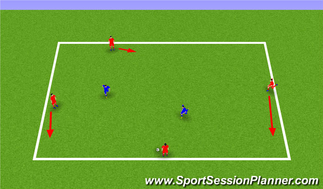Football/Soccer Session Plan Drill (Colour): 4:2 Possession Game