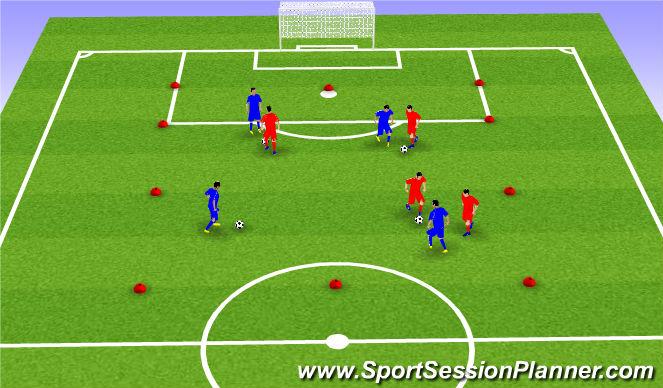 Football/Soccer Session Plan Drill (Colour): 1v1 Chaos