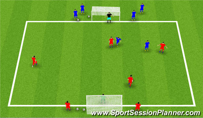Football/Soccer Session Plan Drill (Colour): 4v2 Continuous