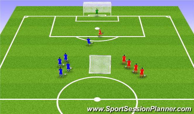 Football/Soccer Session Plan Drill (Colour): 1v1 Finishing and Transition