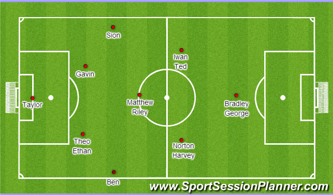 Football/Soccer Session Plan Drill (Colour): 9-a-Side - Under 11's Positions