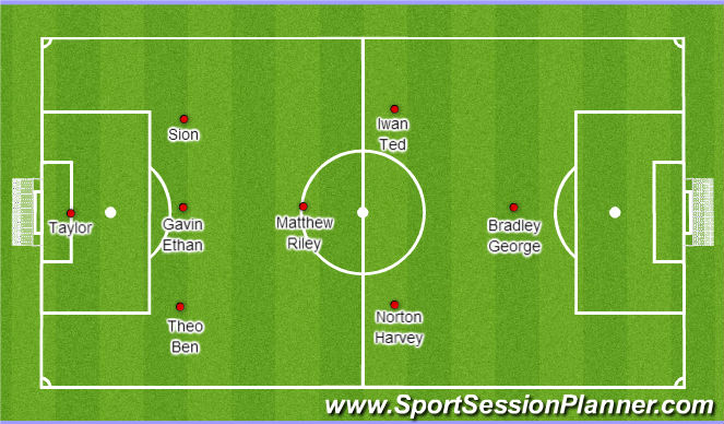 Football/Soccer Session Plan Drill (Colour): 8-a-Side - Under 11's Positions