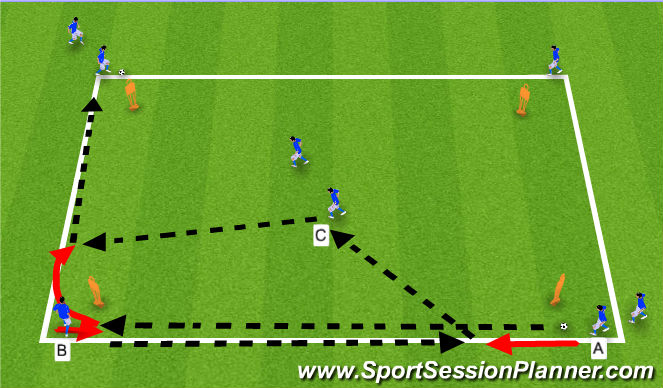Football/Soccer Session Plan Drill (Colour): Building up link Play