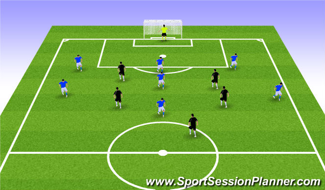 Football/Soccer Session Plan Drill (Colour): Building Up Endline Game