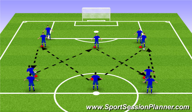 Football/Soccer Session Plan Drill (Colour): Expanded Technical Activity