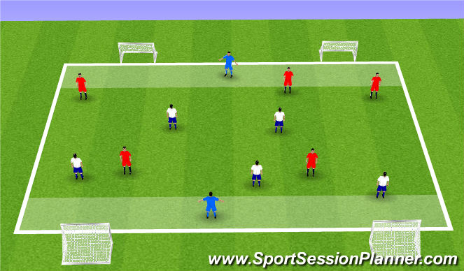 Football/Soccer Session Plan Drill (Colour): 4 Goal Transistion