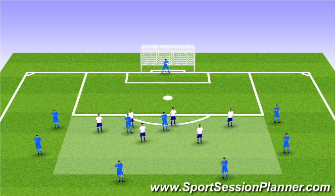Football/Soccer Session Plan Drill (Colour): 8v6 Screening to Goal