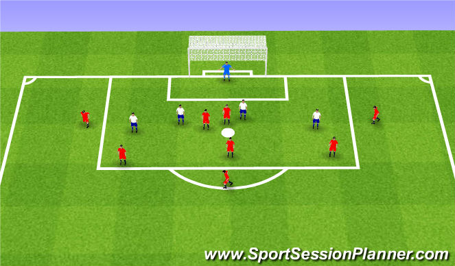 Football/Soccer Session Plan Drill (Colour): 5v4 Defending in the box