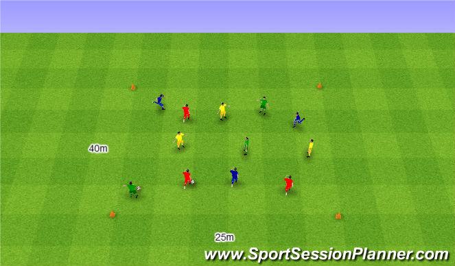 Football/Soccer Session Plan Drill (Colour): 3v3 in the same grid. 3v3 w tym samym polu.