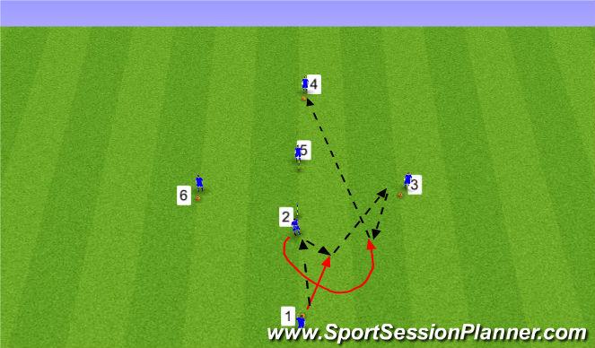 Football/Soccer Session Plan Drill (Colour): SI Dutch Diamond