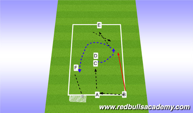 Football/Soccer Session Plan Drill (Colour): Dev Reps