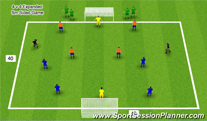 Football/Soccer Session Plan Drill (Colour): Expanded Small Sided Game