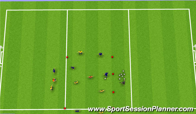 Football/Soccer Session Plan Drill (Colour): Possession Penetration to Endline Game