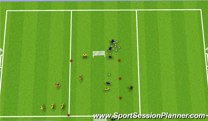 Football/Soccer Session Plan Drill (Colour): Possession-Combination Play to Goal