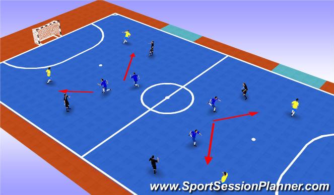Futsal Session Plan Drill (Colour): P3 - 3 teams possession (Pedro's game)