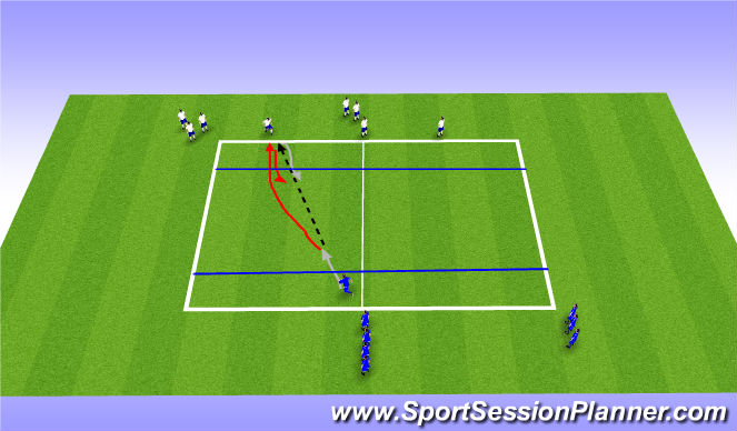 Football/Soccer Session Plan Drill (Colour): 1v1 - step in front to win ball