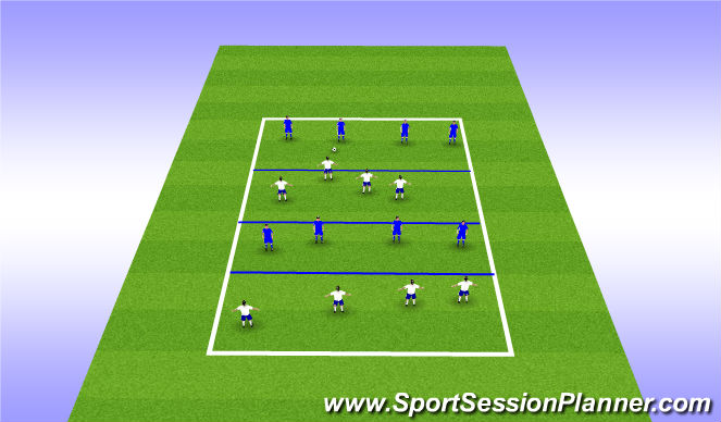 Football/Soccer Session Plan Drill (Colour): 4v4 pass lanes