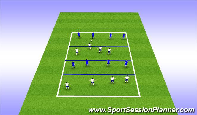Football/Soccer Session Plan Drill (Colour): 4v4 pass lanes