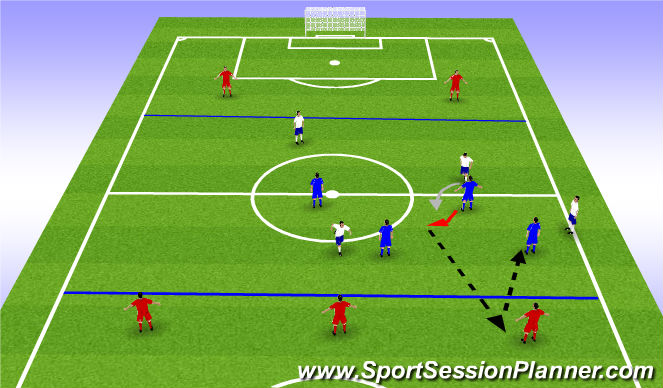 Football/Soccer Session Plan Drill (Colour): 5v5 Dynasty