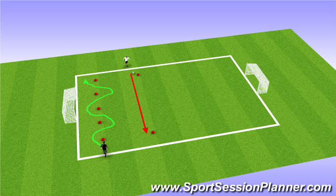 Football/Soccer Session Plan Drill (Colour): Dribble session