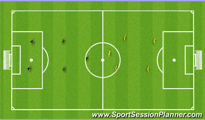 Football/Soccer Session Plan Drill (Colour): Game 6 vs 6
